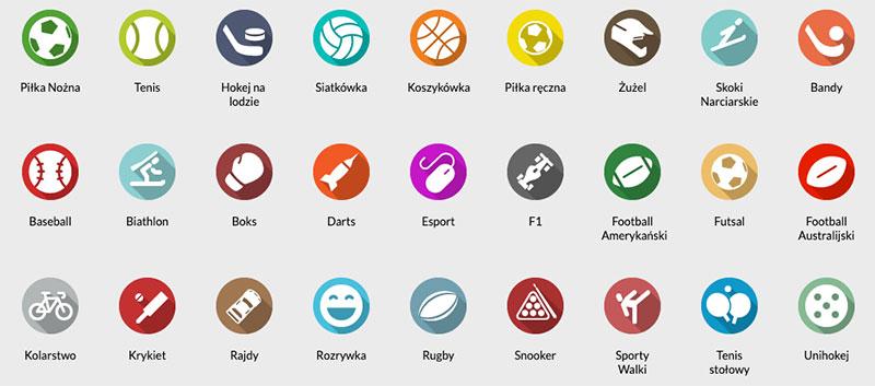 Dyscypliny sportowe STS