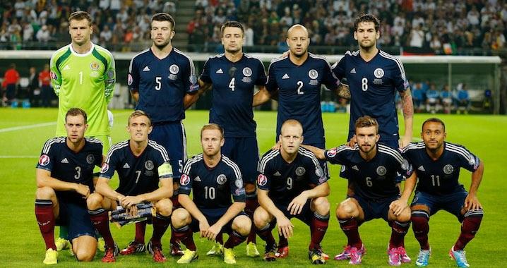 Szkocja – Słowacja – Typ Dnia