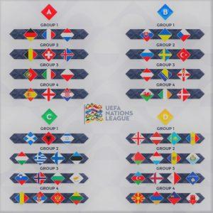 Liga Narodow dywizje