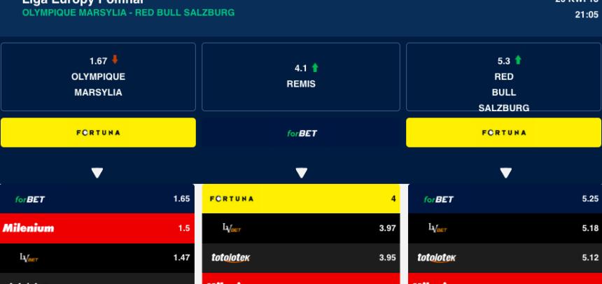 Olympique Marsylia – Red Bull Salzburg: Kursy Bukmacherskie