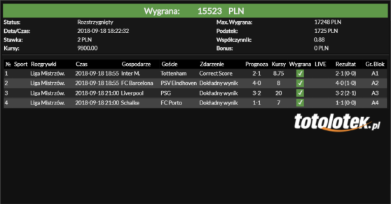 Wygrana z kursem 9800 w Totolotku na Ligę Mistrzów – stawka 2 PLN