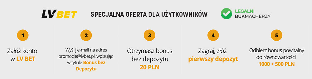 Bonusy powitalne w LVBET