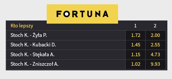 live-h2h-skoki-fortuna