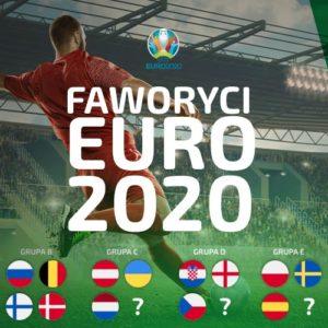 Kto wygra Euro 2020 – Typy bukmacherskie