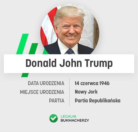Donald Trump - sylwetka