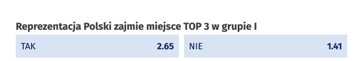 Polska-top3-ms