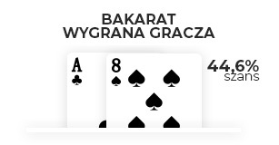 Bakarat w BetGames