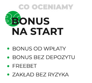Bonusy na start u bukmacherów