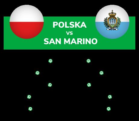 grafika-polska-san-marino