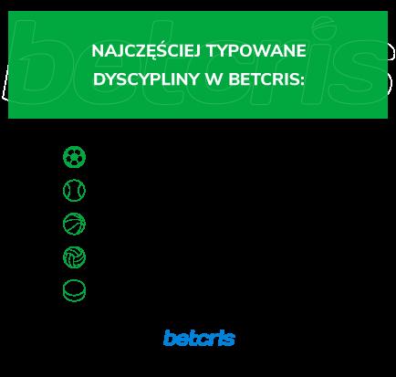betcris-dyscypliny